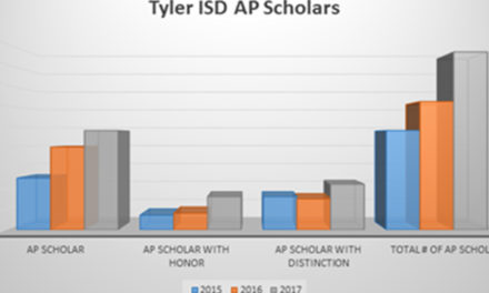 Tyler ISD Students awarded AP Scholar Honors