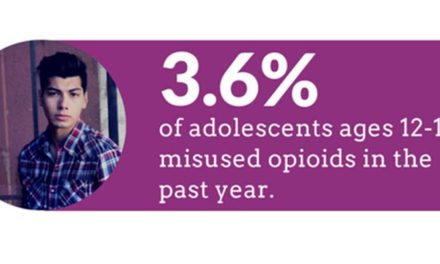 The Opioid Epidemic: A Focus on Adolescents